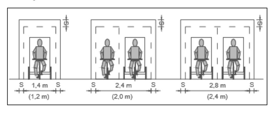 Grafik Verkehrsraum Uberholen mit großem Cargobike von Luise Braun auf Grundlage ERA 2010, Forschungsgesellschaft für Straßen- und Verkehrswesen (FGSV)