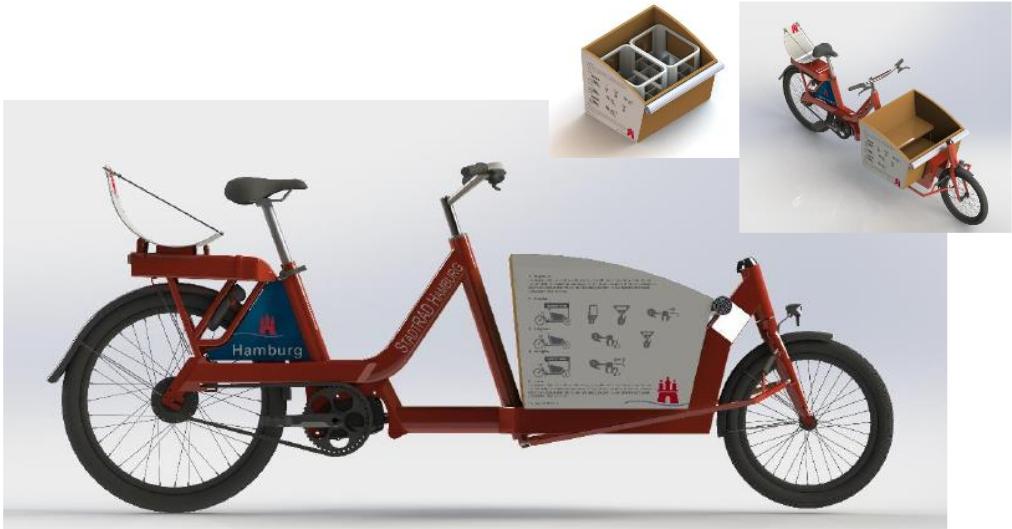 StadtRAD: Deutsche Bahn goes Cargobike Sharing in Hamburg