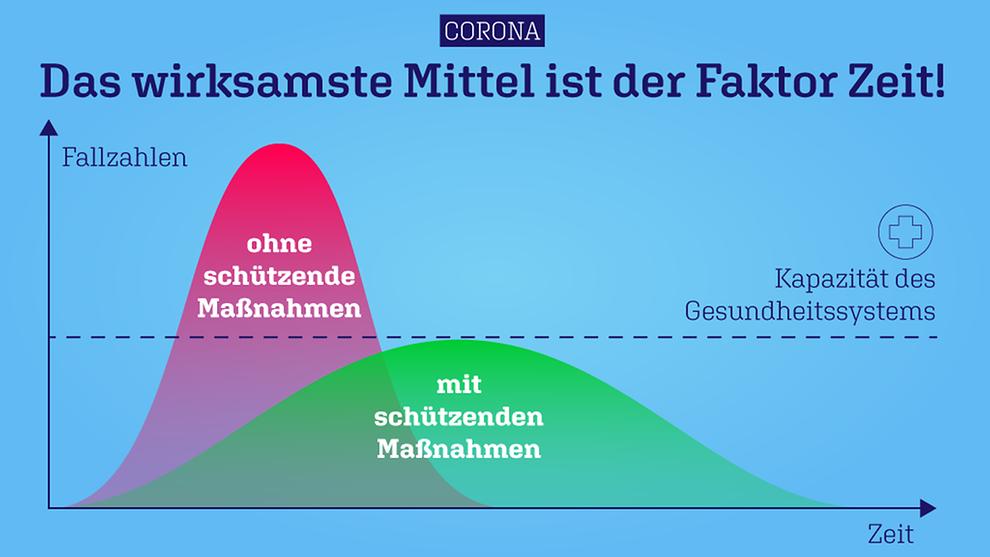 Risikogruppe Corona Rki